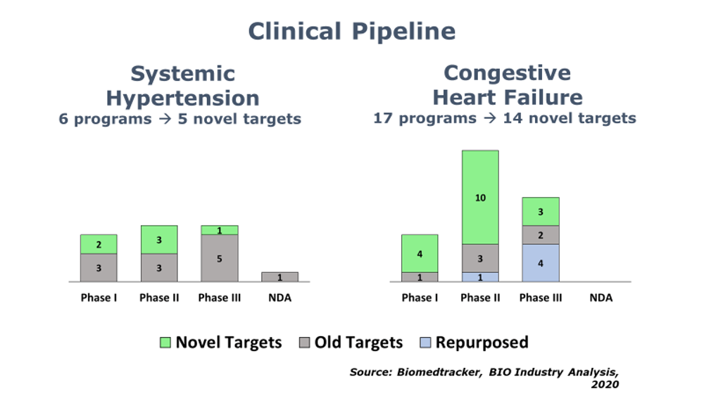 clinical-pipeline