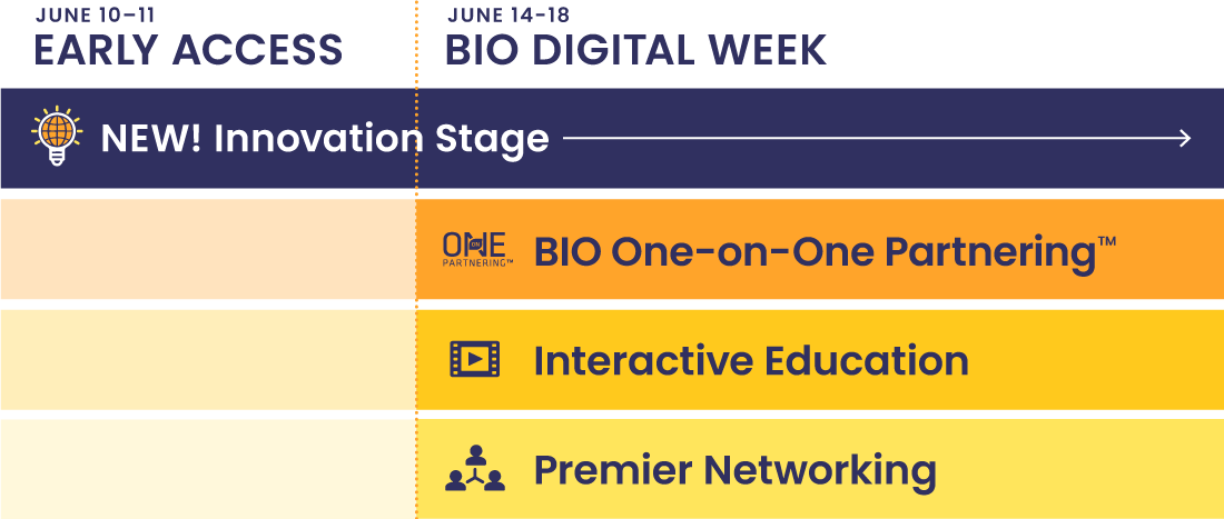 BIO Digital 2021 Website Schedule
